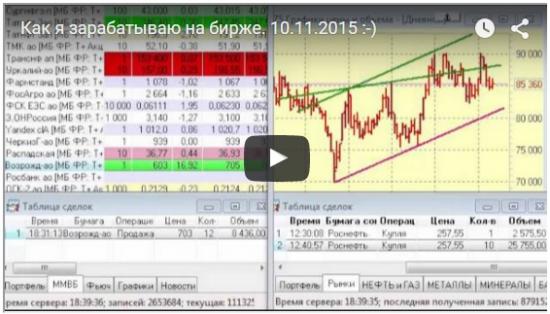 Как я зарабатываю на бирже. 10.11.2015  :)