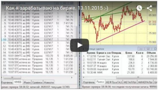 Как я зарабатываю на бирже. 13.11.2015  :)