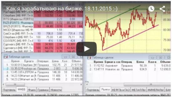 Как я зарабатываю на бирже. 18.11.2015  :)
