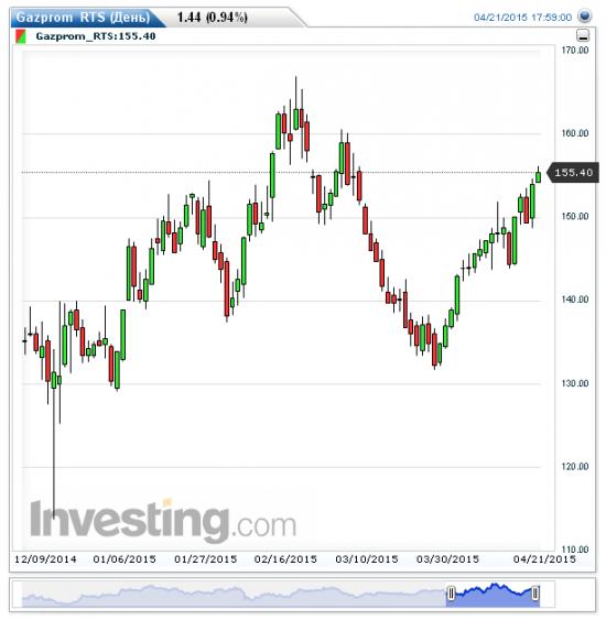 Газпром вступает в тяжбу  с ЕС.