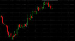 Стратегия на фондовом рынке