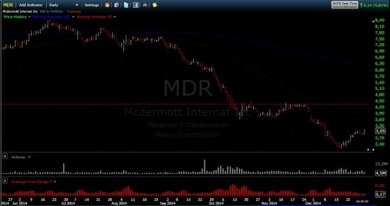 MDR без коментариев