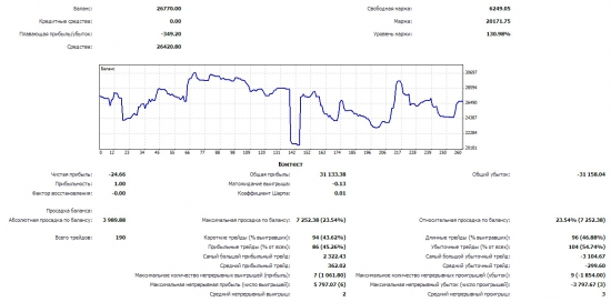 Июнь 2014 -5%