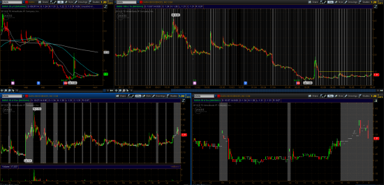 STOCK ALERTS 10.07.2014