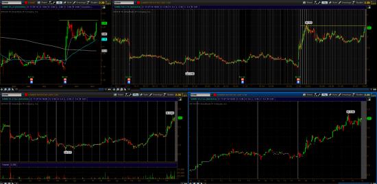 STOCK ALERTS 14.07.2014
