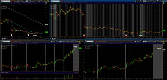STOCK ALERTS 15.07.2014