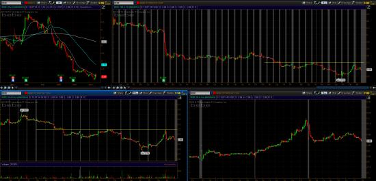 STOCK ALERTS 16.07.2014