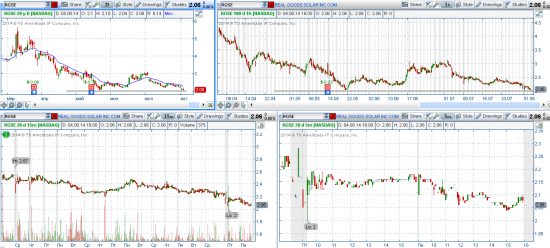 STOCK ALERTS 05.08.2014
