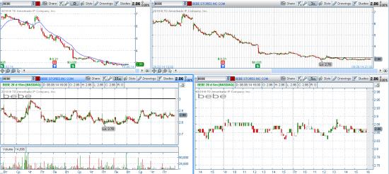 STOCK ALERTS 11.08.2014