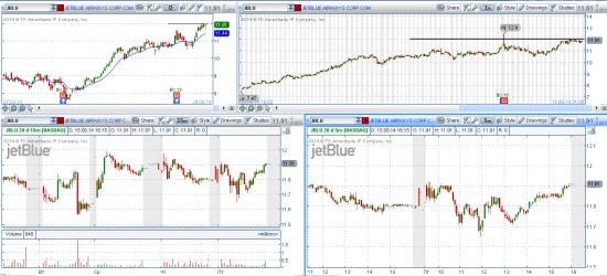 STOCK ALERTS 18.08.2014