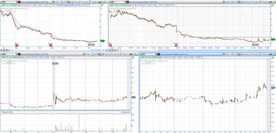 STOCK ALERTS 22.08.2014