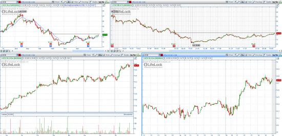 STOCK ALERTS 25.08.2014