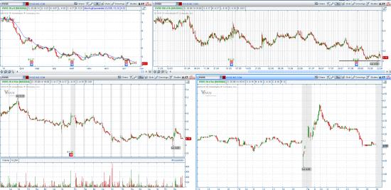 STOCK ALERTS 26.08.2014