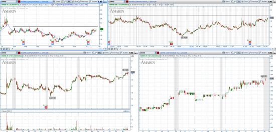 STOCK ALERTS 27.08.2014