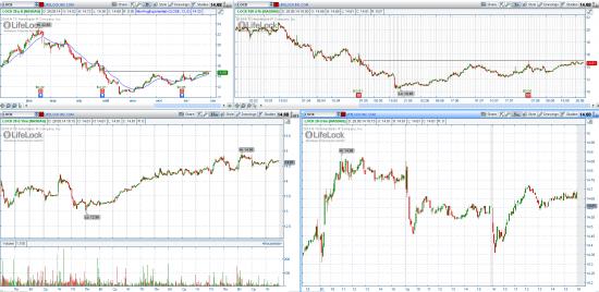 STOCK ALERTS 29.08.2014
