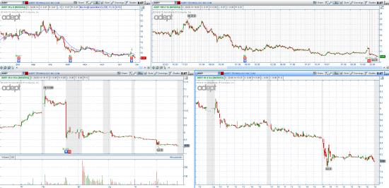 STOCK ALERTS 02.09.2014