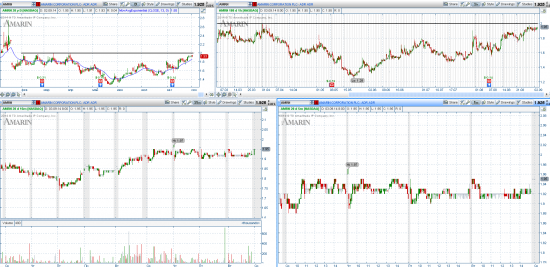 STOCK ALERTS 03.09.2014