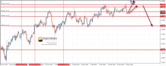 Падение евро и франка