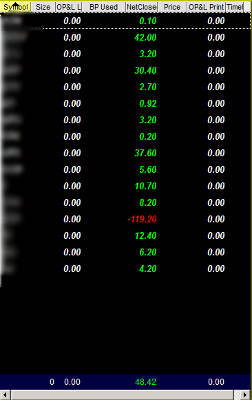 Нищетрейдинг на NYSE за 16 и 19 мая.