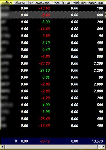 NYSE нищетрейдинг 20 мая.