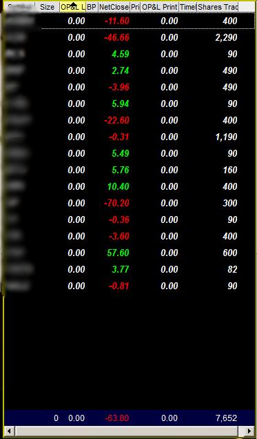 NYSE нищетрейдинг 21 мая