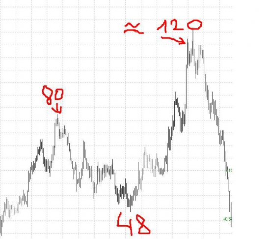 Взломали курс доллара!! Срочно!