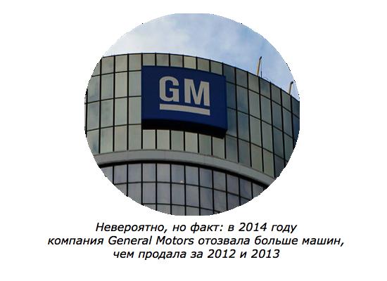 GM за 2014 год отозвала больше машин, чем продала в 2012 и 2013 годах!