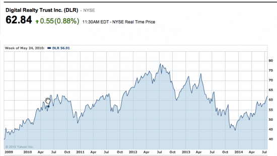 5 дивидендных акций, которые нужно купить в июле