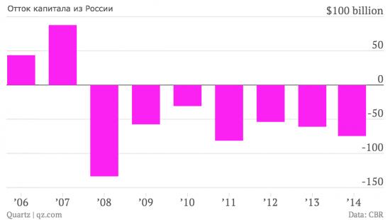 Как узнать, что санкции против России имеют значение для экономики?