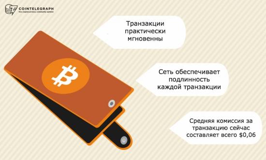 Bitcoin: Пособие для начинающих