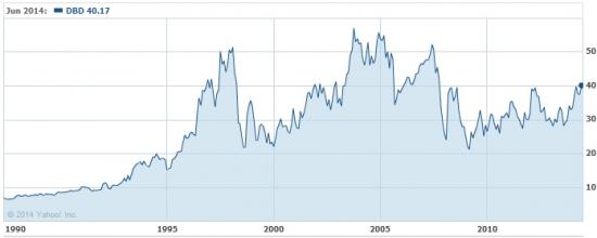 Аналитика от option-investment.ru. Что вы знаете о дивидендах от DIEBOLD?