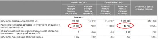 Рубль может еще немного укрепиться