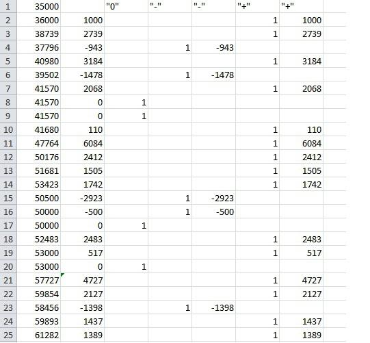 Немного статистики TATARINa
