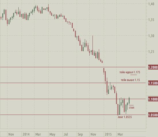 Евро по чёрточкам
