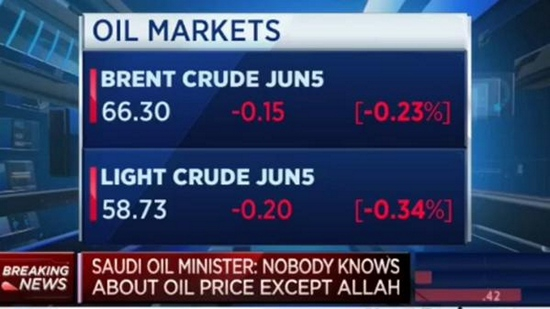 BREAKING NEWS. OIL PRICE.