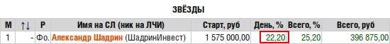 ЛЧИ-2016-09-27. Шадрин в моменте.