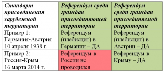 Минфин РФ обязан покупать на рынке российские акции и рубль