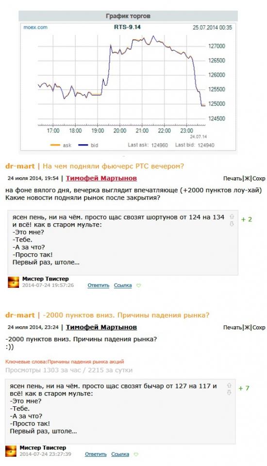 Раскрыли тему вечерней торговли ФОРТС 24.07.2014