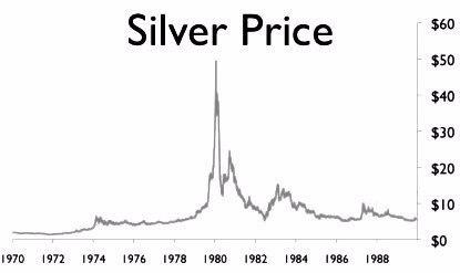 Серебро в 80-х