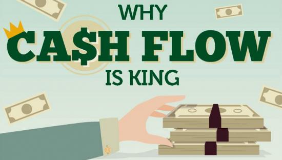 Как проверить «качество» прибыли в отчете о движении денежных средств