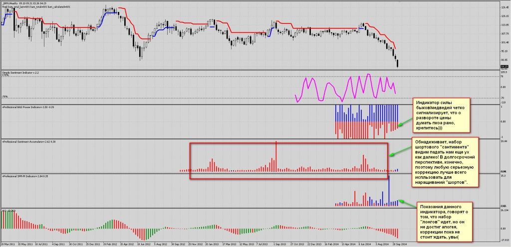 Trend monitoring binary options