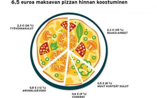 Настучи на пиццерию - помоги экономике