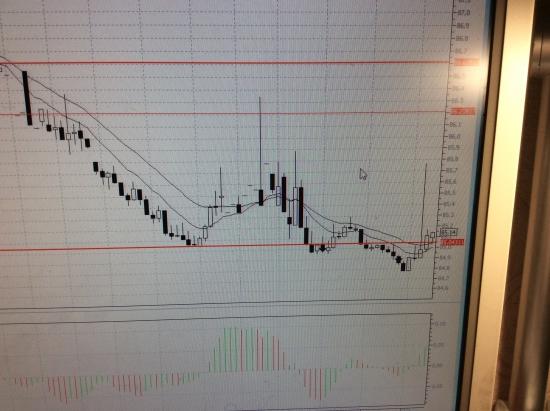 НЕЧЕСТНАЯ игра одного из российских брокеров на американском фондовом рынке.