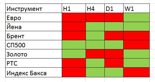 Иран, Греция, Китай. Обзор на неделю.