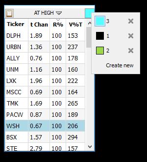 Новая аналитическая платформа для NYSE/NASDAQ