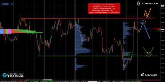 ES (E-mini S&P 500) @ GC - Gold (XAUUSD) @ CL (Нефть) @ 6B (GBP/USD) @ 6Е (EUR/USD)