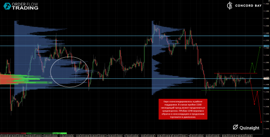 ES (E-mini S&P 500) @ GC - Gold (XAUUSD) ) @ 6B (GBP/USD) @ 6Е (EUR/USD)