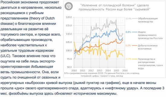Дутый рост производства в России в октябре
