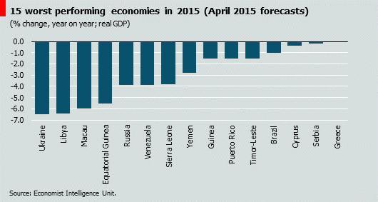Экономика Украины худшая в мире, — The Economist