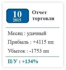 Отчет торговли за 09.2010
